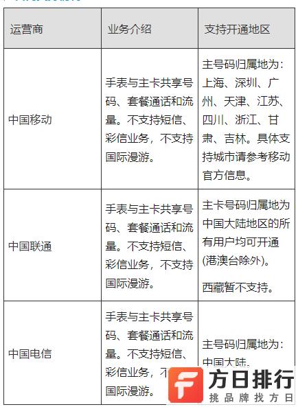华为手表新款watch3支持独立通话吗4